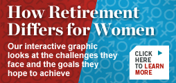 How Retirement Differs for Women